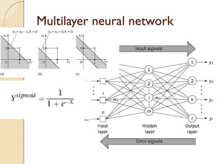 Multilayer neural network