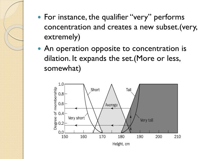 "For instance, the qualifier ""very"" performs concentration and creates a new subset.(very, extremely)"