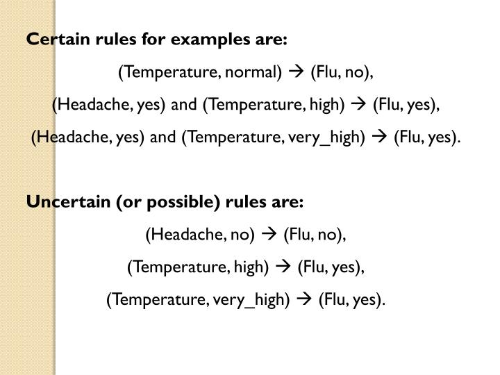 Certain rules for examples are: