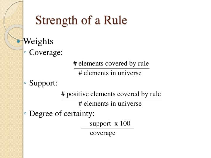 Strength of a Rule