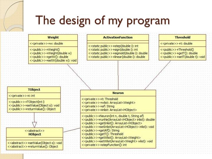 The design of my program