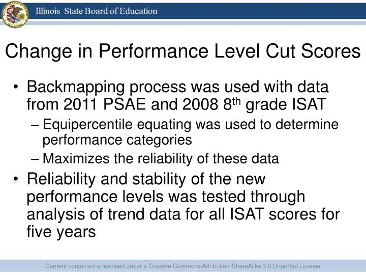 Change in Performance Level Cut Scores