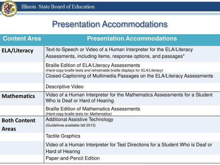 Presentation Accommodations