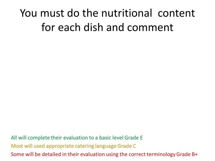 You must do the nutritional  content for each dish and comment