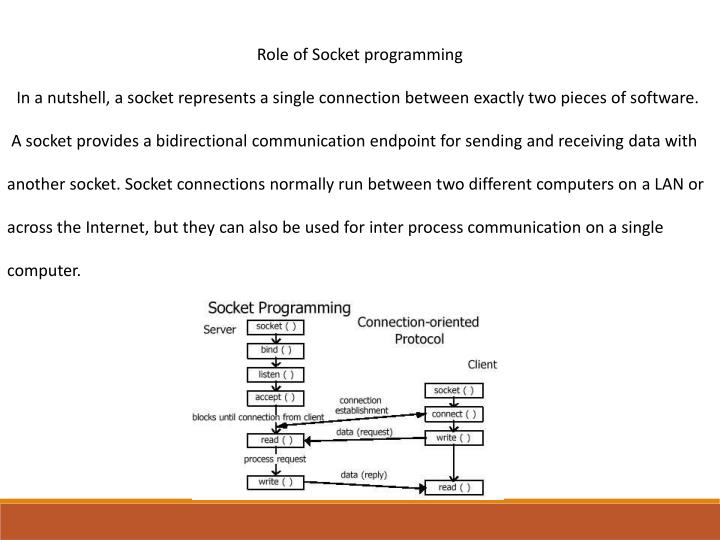 Role of Socket programming