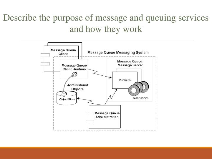 Describe the purpose of message and queuing services and how they work