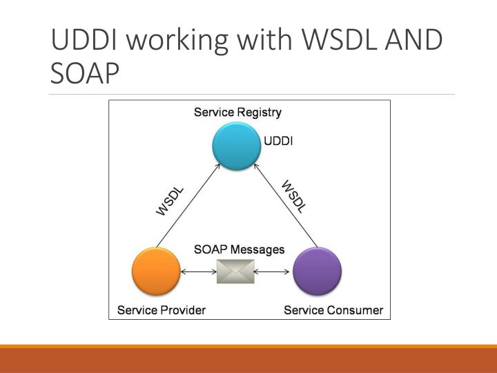 UDDI working with WSDL AND SOAP