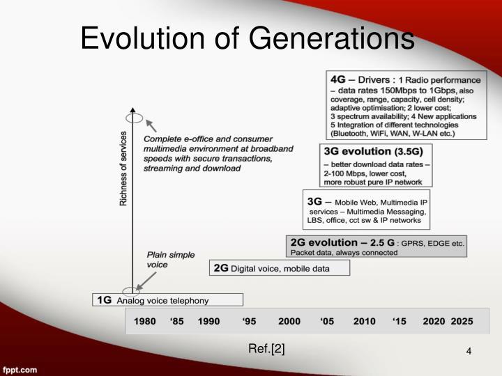 Evolution of Generations