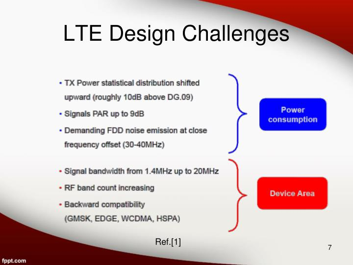 LTE Design Challenges