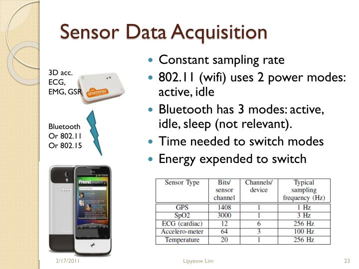Sensor Data Acquisition