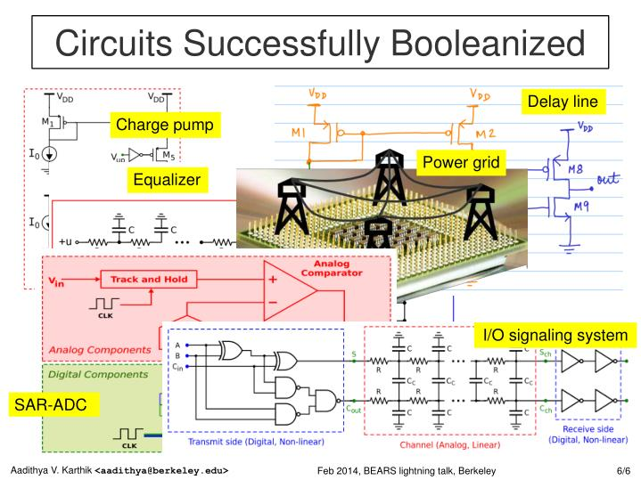 Circuits Successfully Booleanized