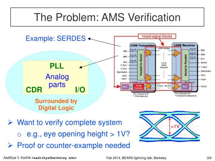 The Problem: AMS Verification