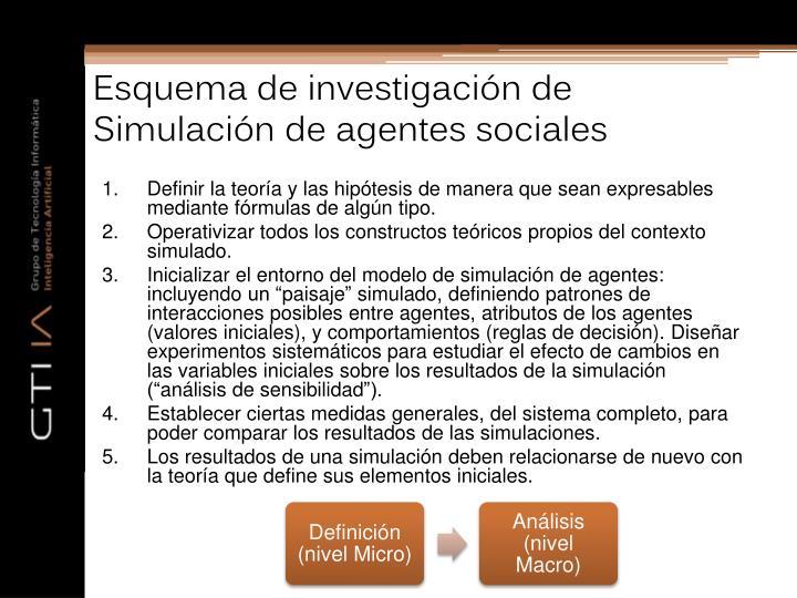 Esquema de investigación de Simulación de agentes sociales