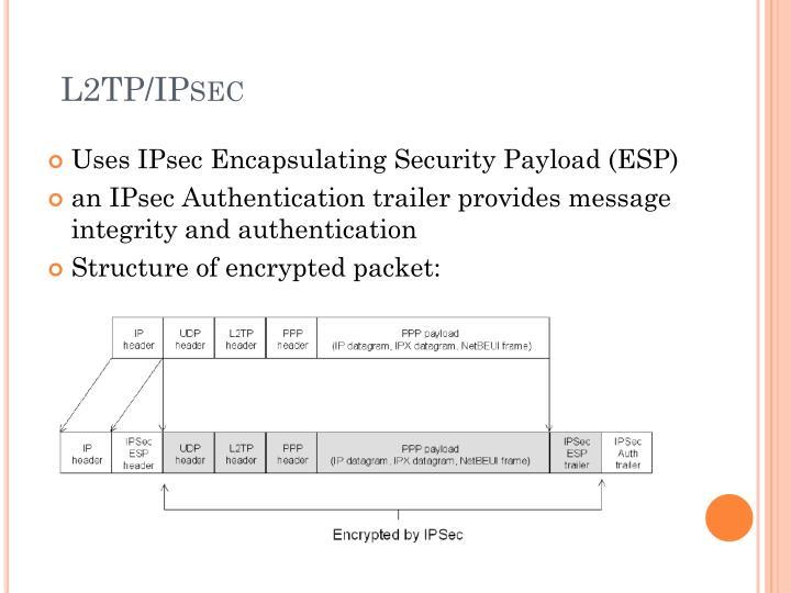 L2TP/IPsec