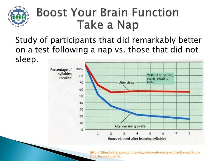 Boost Your Brain Function