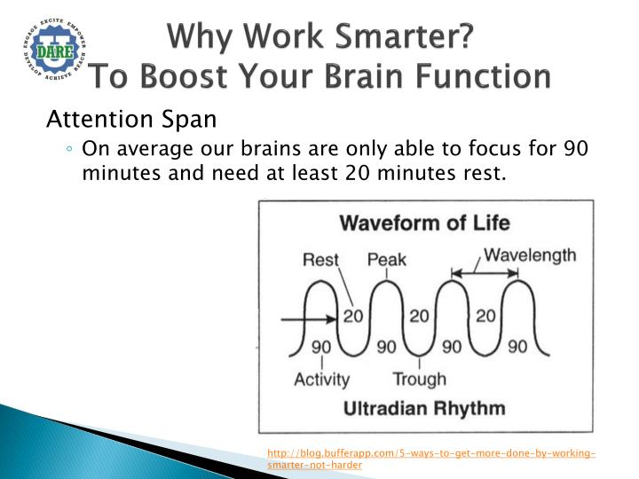 Why Work Smarter?