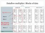 dataflow multiplier blocks of data