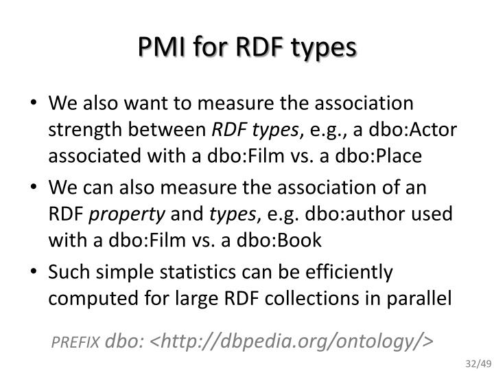 PMI for RDF