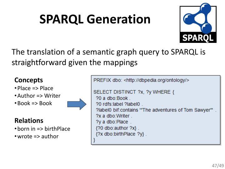 SPARQL Generation