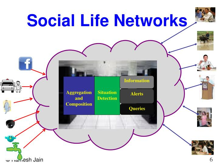 Social Life Networks