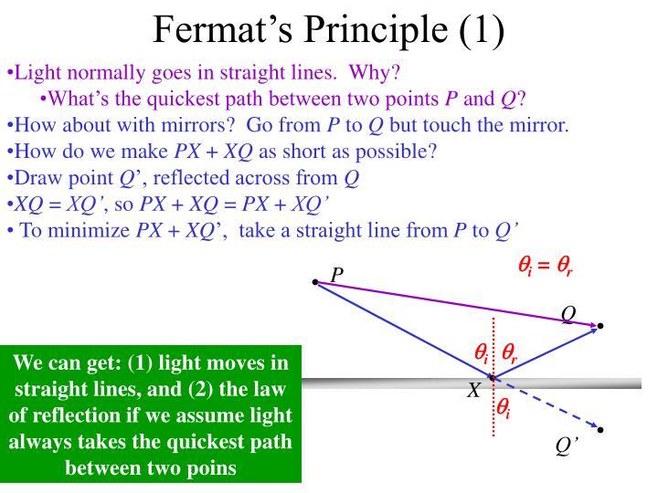 Fermat's Principle (1)