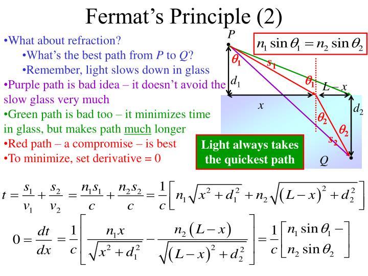 Fermat's Principle (2)