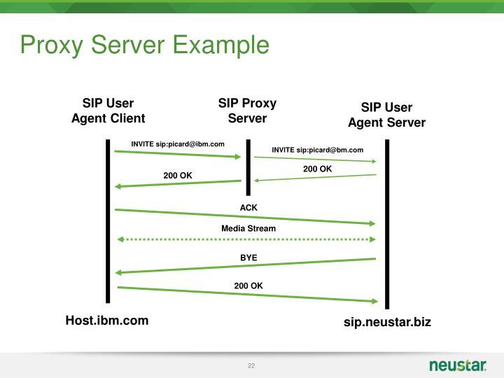 Proxy Server Example