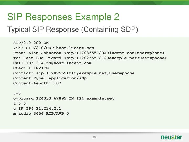 SIP Responses Example 2