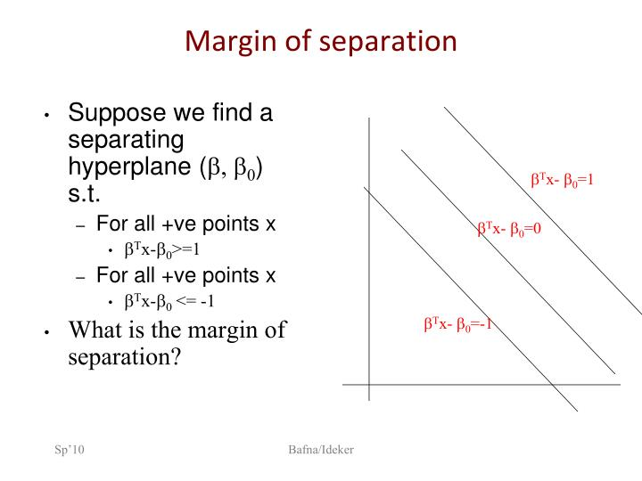 Margin of separation