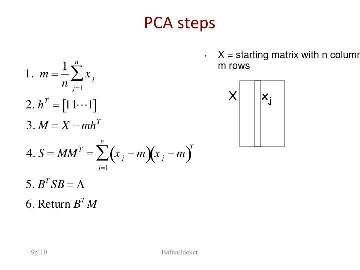 PCA steps