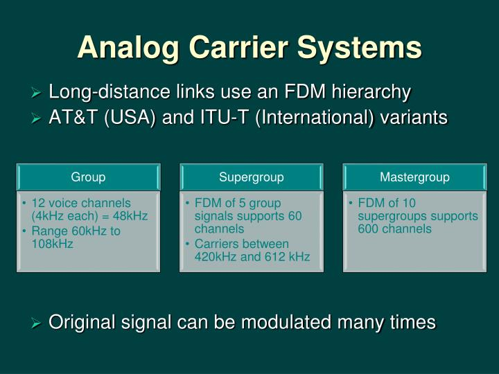 Analog Carrier Systems