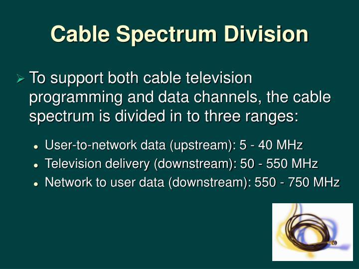 Cable Spectrum Division