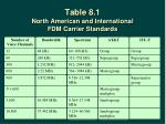 table 8 1 north american and international fdm carrier standards