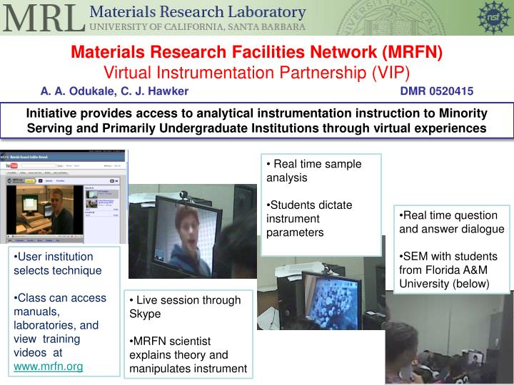 Materials Research Facilities Network (MRFN)