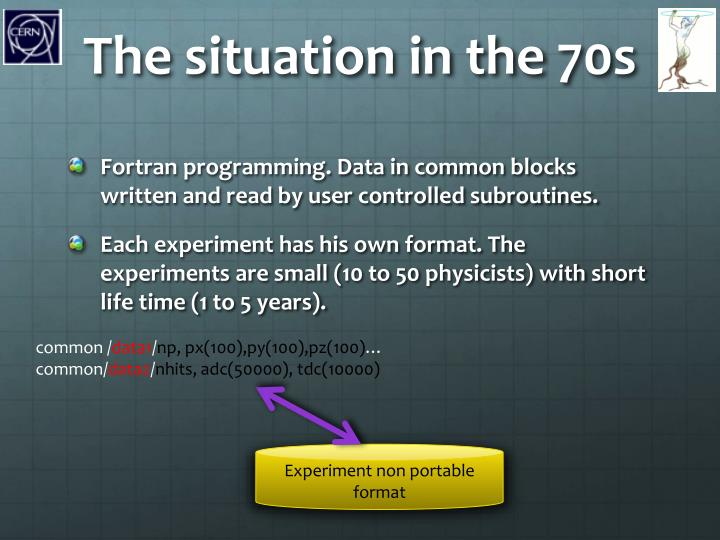 The situation in the 70s