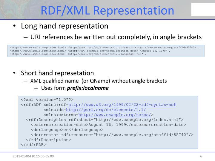 RDF/XML Representation