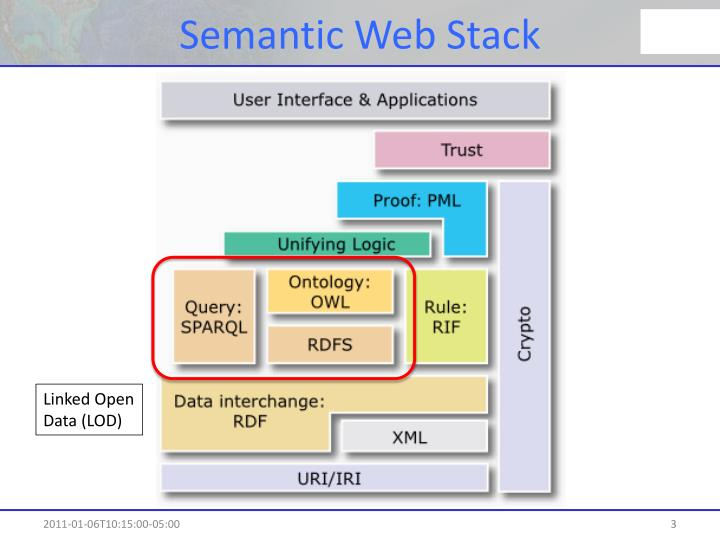 Semantic Web Stack