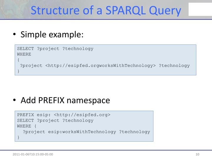 Structure of a SPARQL Query