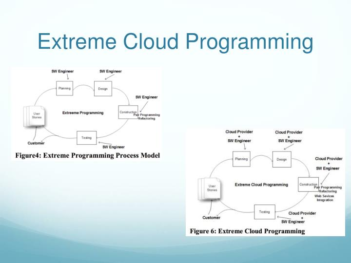 Extreme Cloud Programming