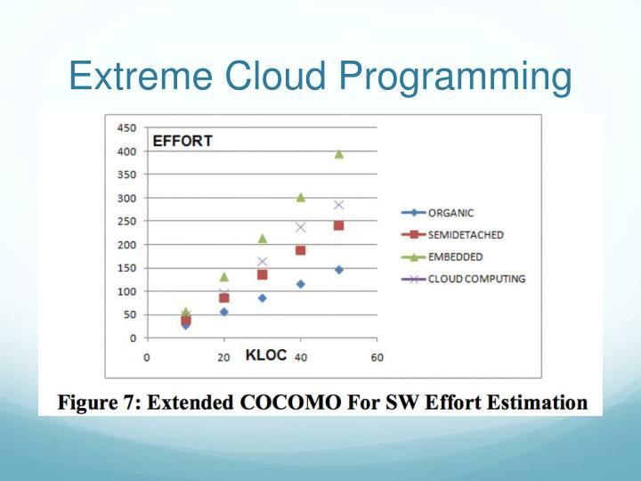 Extreme Cloud Programming
