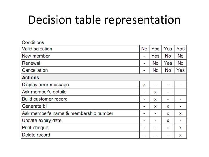 Decision table representation