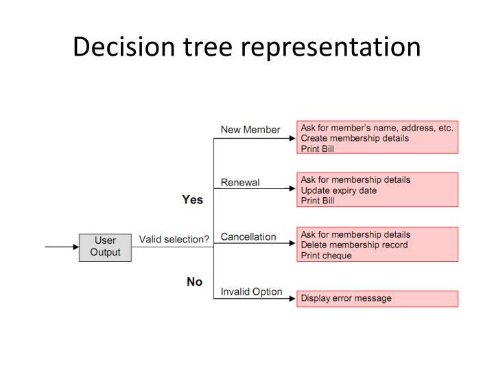 Decision tree representation