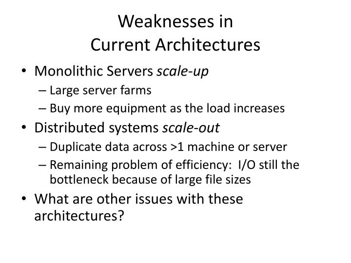 Weaknesses in