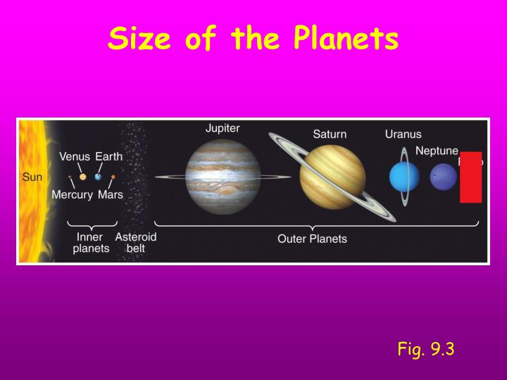 history about the nine planets - photo #20