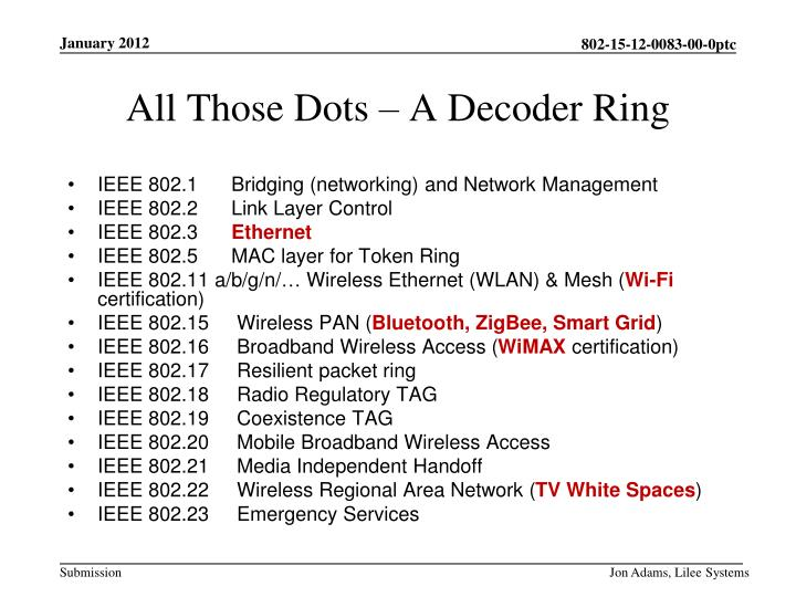 IEEE 802.1      Bridging (networking) and Network Management
