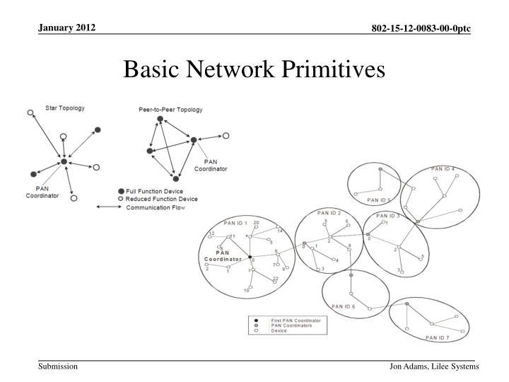 Basic Network Primitives