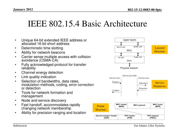 IEEE 802.15.4 Basic Architecture