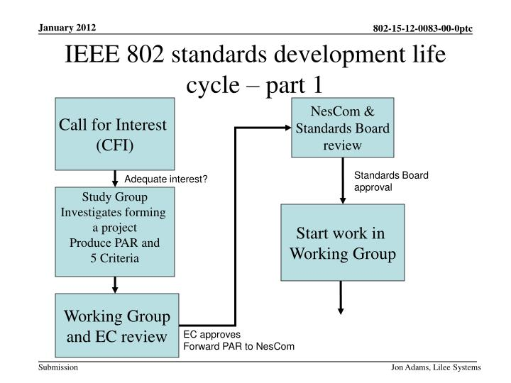 IEEE 802 standards development life cycle – part 1