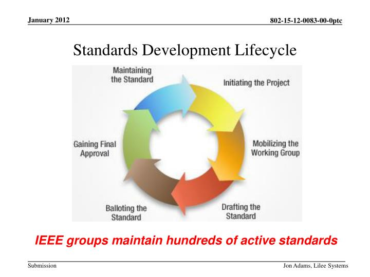 Standards Development Lifecycle