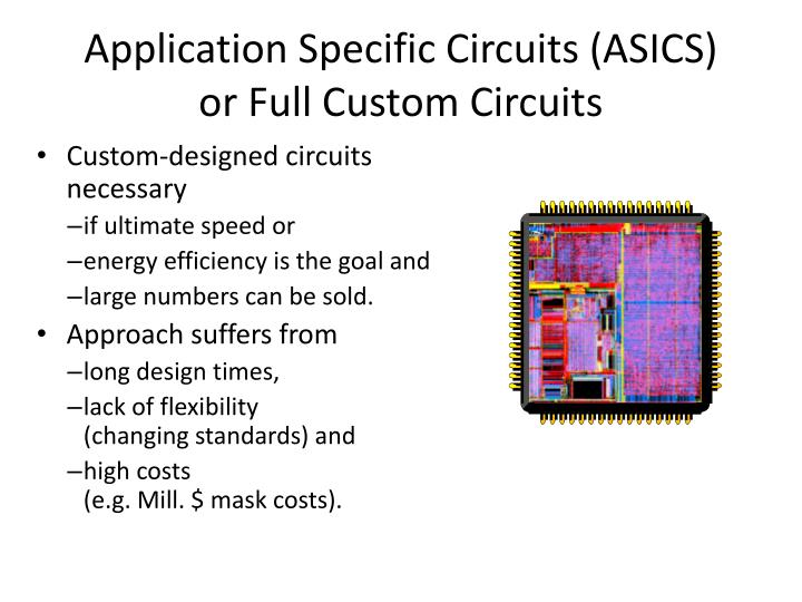Application Specific Circuits (ASICS)